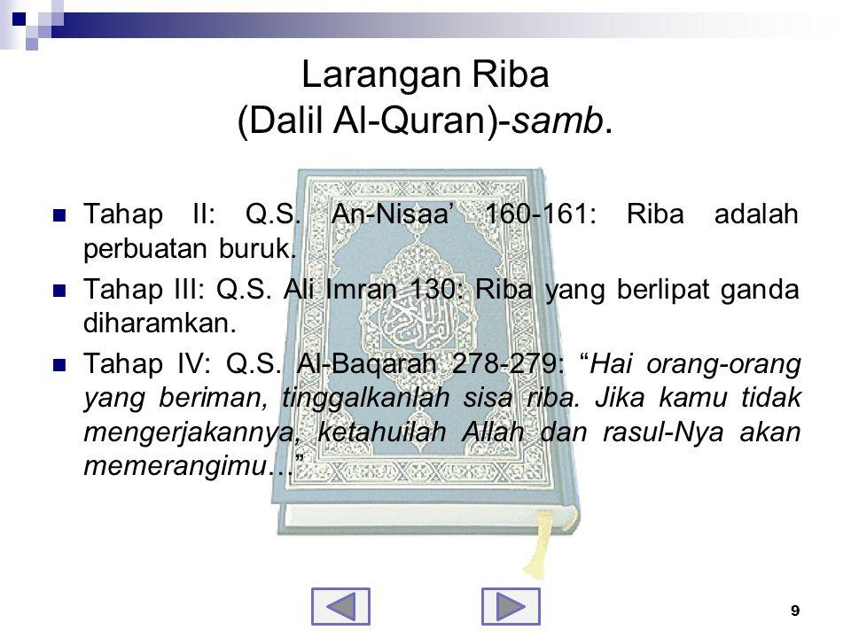 Larangan Riba (Dalil As-Sunnah)