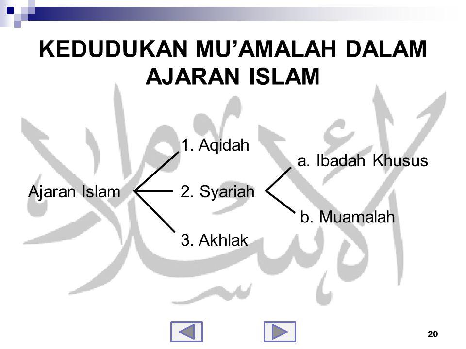 SUMBER SYARIAH ISLAM AL-QURAN SUNNAH NABI MUHAMMAD SAW