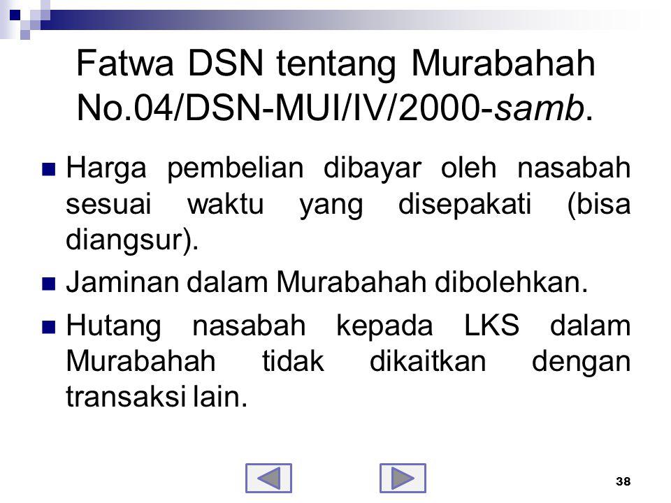 Hal-hal terkait Murabahah