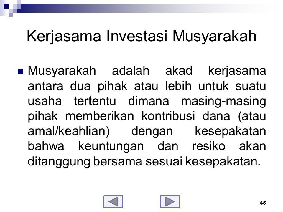 Fatwa DSN tentang Musyarakah No.08/DSN-MUI/IV/2000
