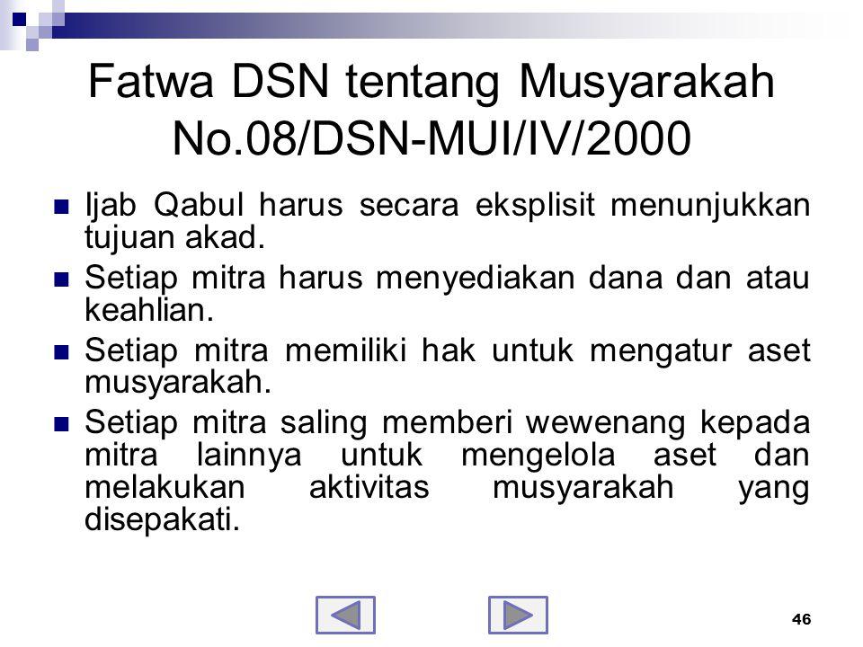 Fatwa DSN tentang Musyarakah No.08/DSN-MUI/IV/2000 - samb.