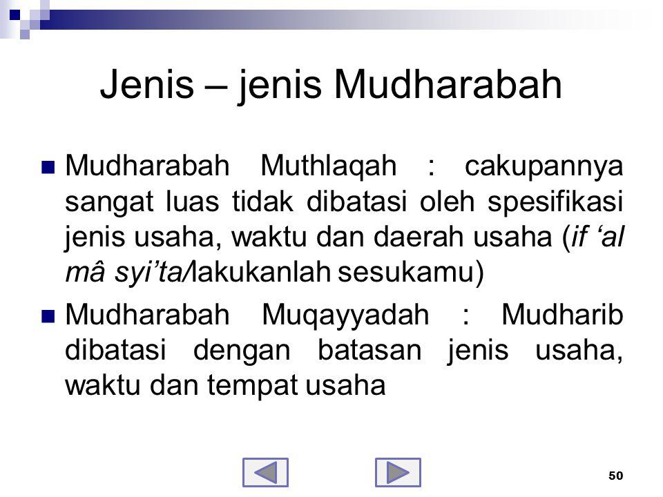 Fatwa DSN tentang Mudharabah No.07/DSN-MUI/IV/2000