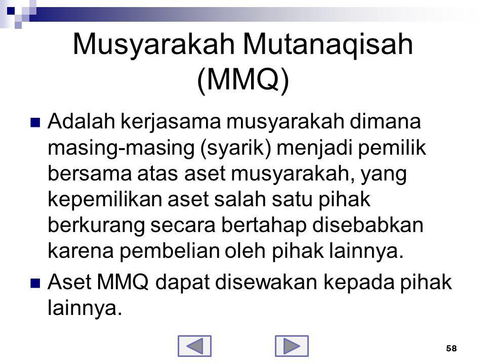 Musyarakah Mutanaqisah (MMQ)