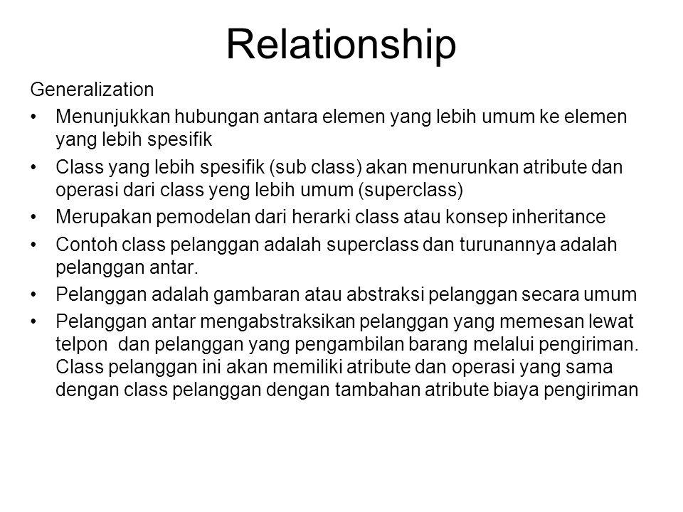 Relationship Generalization