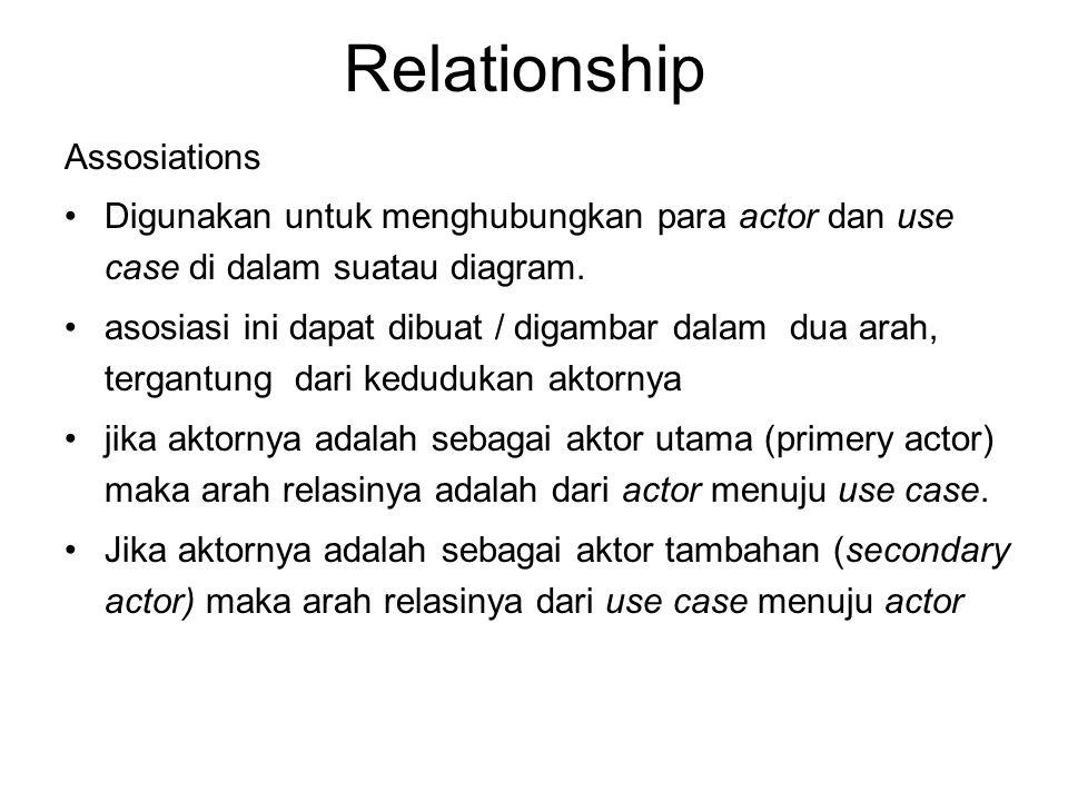 Relationship Assosiations