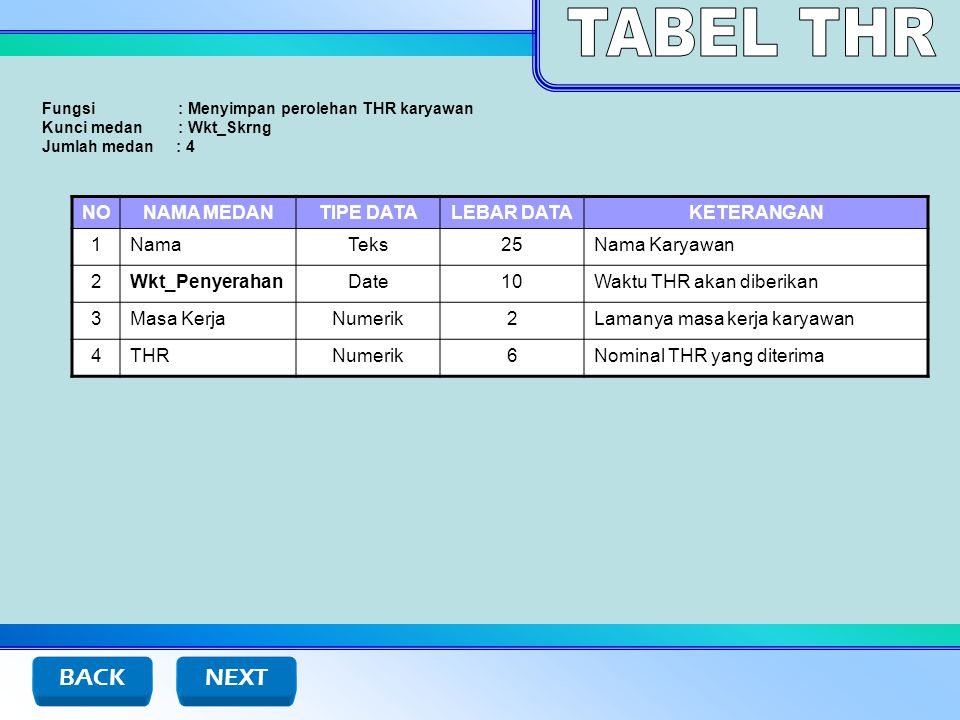 TABEL THR BACK NEXT NO NAMA MEDAN TIPE DATA LEBAR DATA KETERANGAN 1
