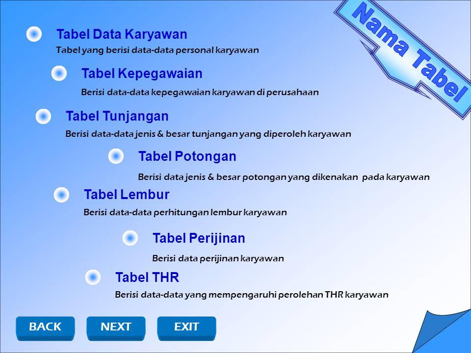 Nama Tabel Tabel Data Karyawan Tabel Kepegawaian Tabel Tunjangan