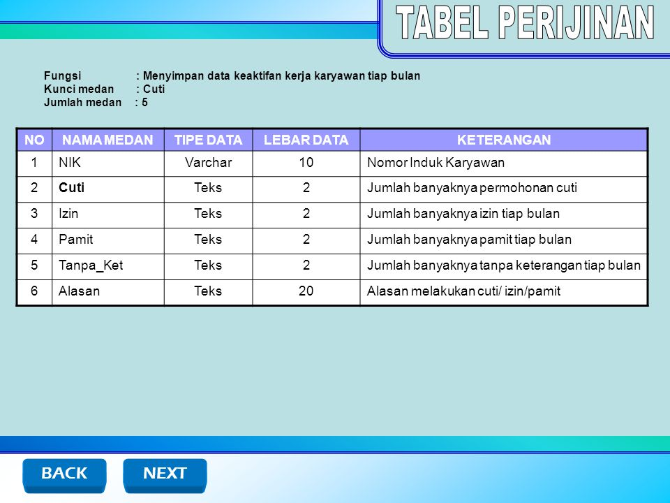 TABEL PERIJINAN BACK NEXT NO NAMA MEDAN TIPE DATA LEBAR DATA