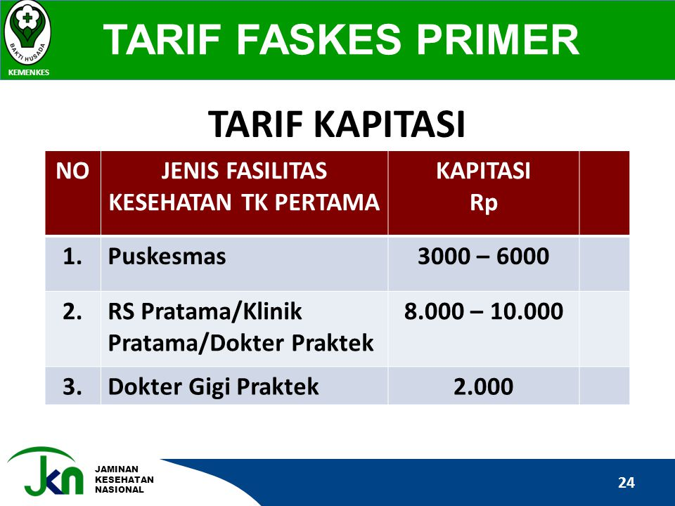 JENIS FASILITAS KESEHATAN TK PERTAMA