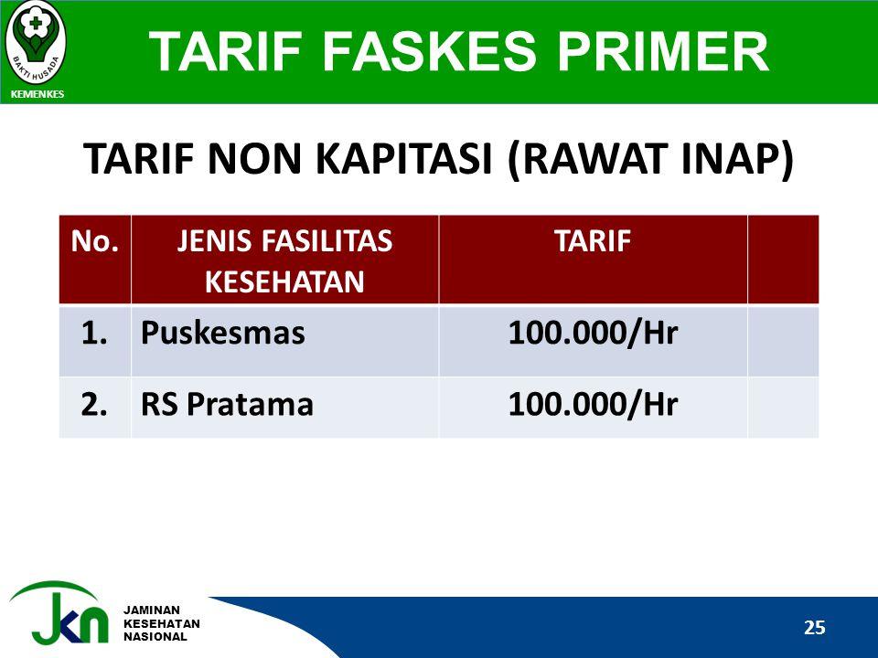 TARIF NON KAPITASI (RAWAT INAP) JENIS FASILITAS KESEHATAN