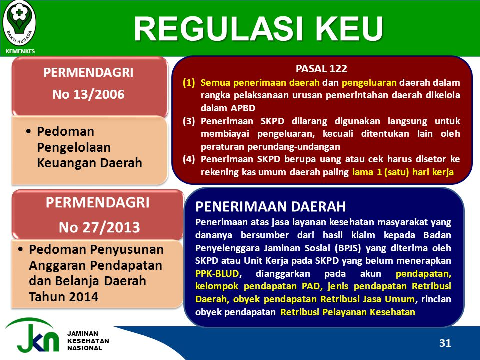 REGULASI KEU PERMENDAGRI No 27/2013 PENERIMAAN DAERAH PERMENDAGRI