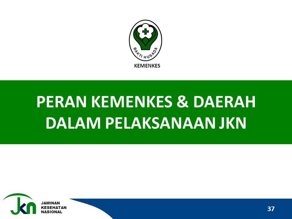 PERAN KEMENKES & DAERAH