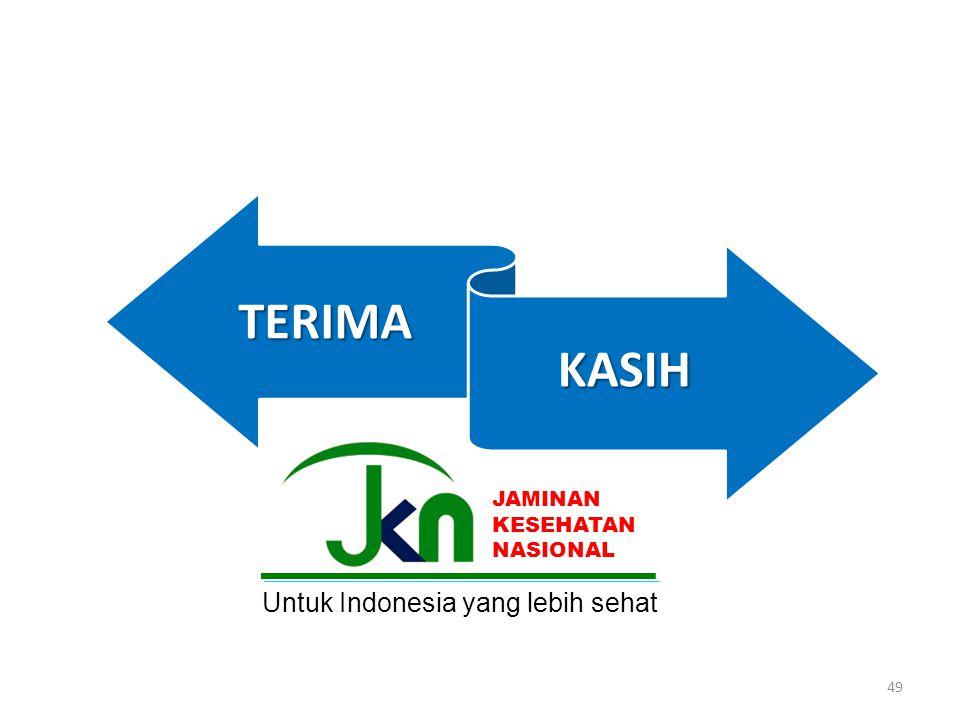 Untuk Indonesia yang lebih sehat