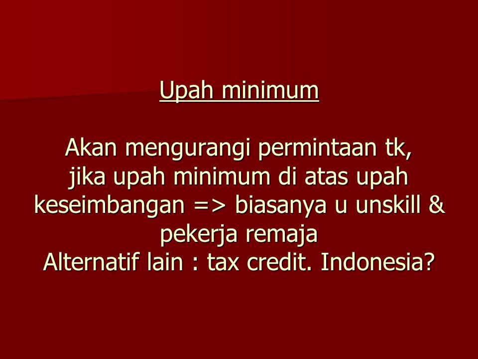 Upah minimum Akan mengurangi permintaan tk, jika upah minimum di atas upah keseimbangan => biasanya u unskill & pekerja remaja Alternatif lain : tax credit.