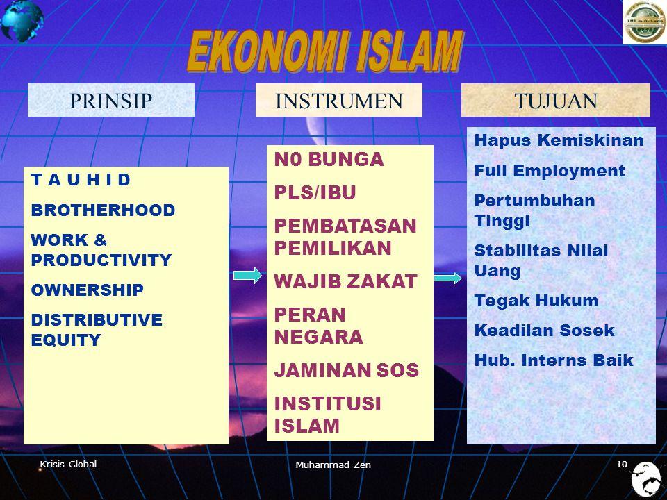 EKONOMI ISLAM PRINSIP INSTRUMEN TUJUAN N0 BUNGA PLS/IBU