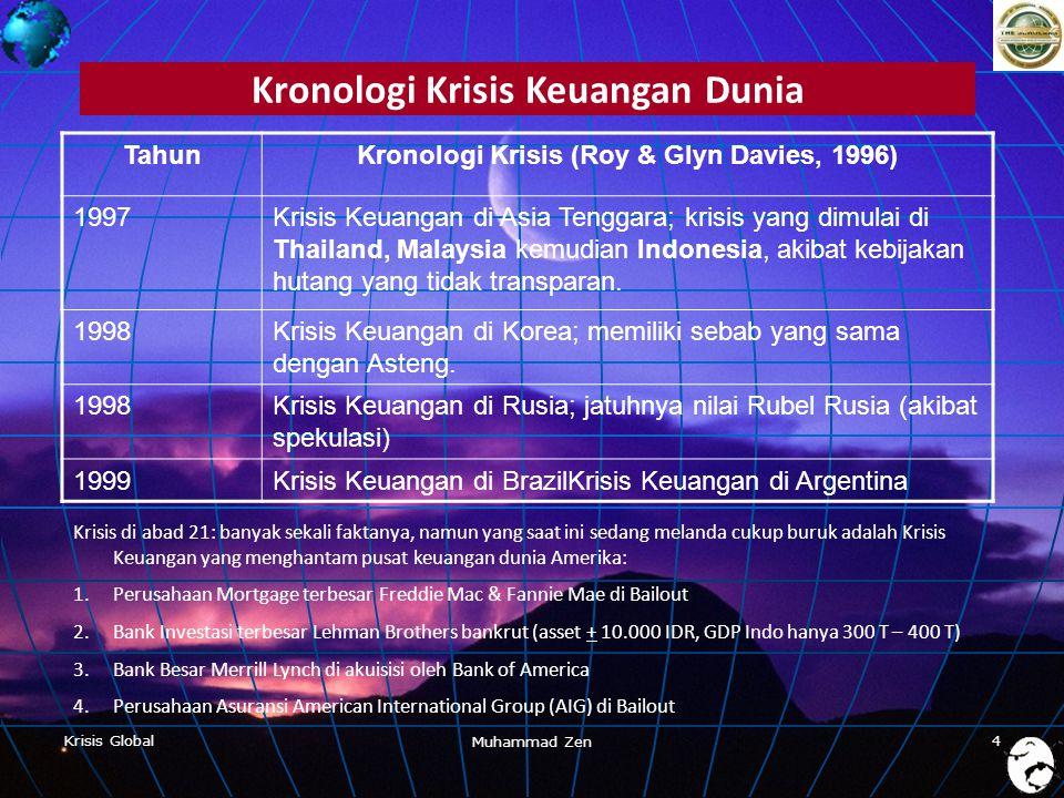Kronologi Krisis Keuangan Dunia