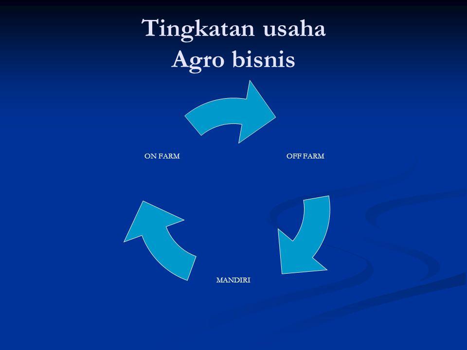 Tingkatan usaha Agro bisnis