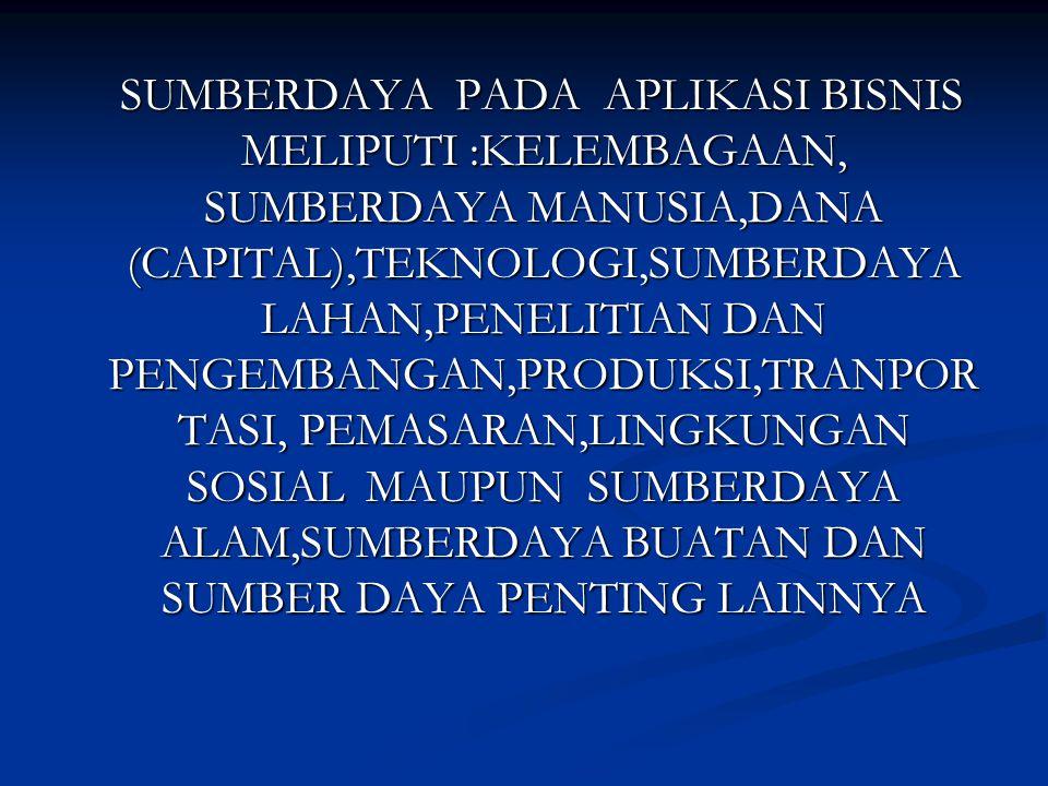 SUMBERDAYA PADA APLIKASI BISNIS MELIPUTI :KELEMBAGAAN, SUMBERDAYA MANUSIA,DANA (CAPITAL),TEKNOLOGI,SUMBERDAYA LAHAN,PENELITIAN DAN PENGEMBANGAN,PRODUKSI,TRANPORTASI, PEMASARAN,LINGKUNGAN SOSIAL MAUPUN SUMBERDAYA ALAM,SUMBERDAYA BUATAN DAN SUMBER DAYA PENTING LAINNYA