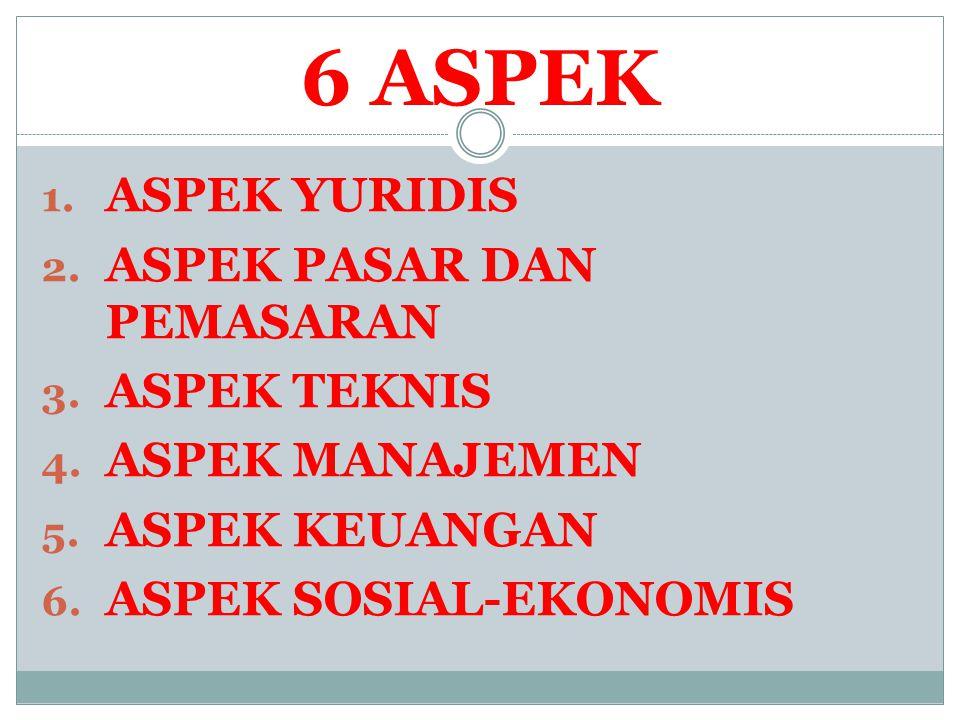 6 ASPEK ASPEK YURIDIS ASPEK PASAR DAN PEMASARAN ASPEK TEKNIS