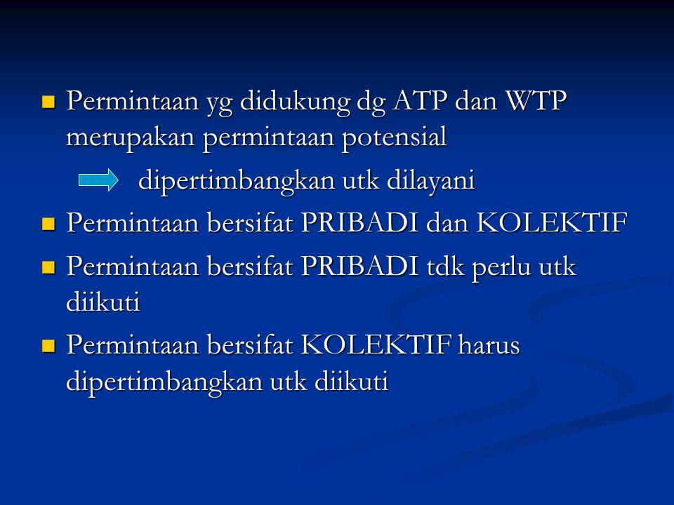Permintaan yg didukung dg ATP dan WTP merupakan permintaan potensial