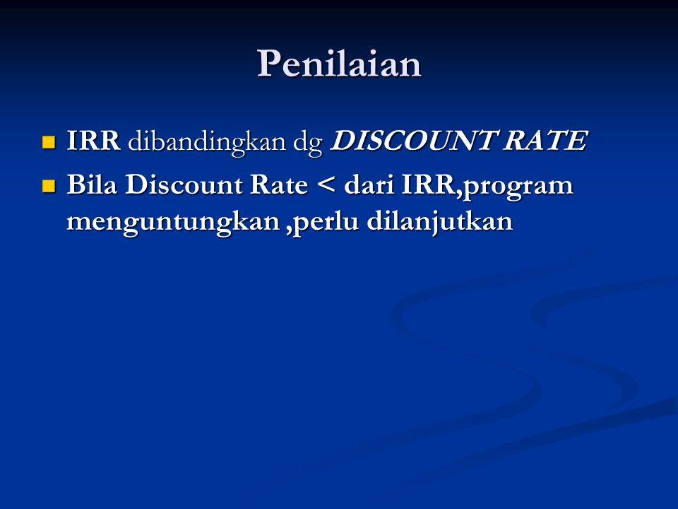 Penilaian IRR dibandingkan dg DISCOUNT RATE