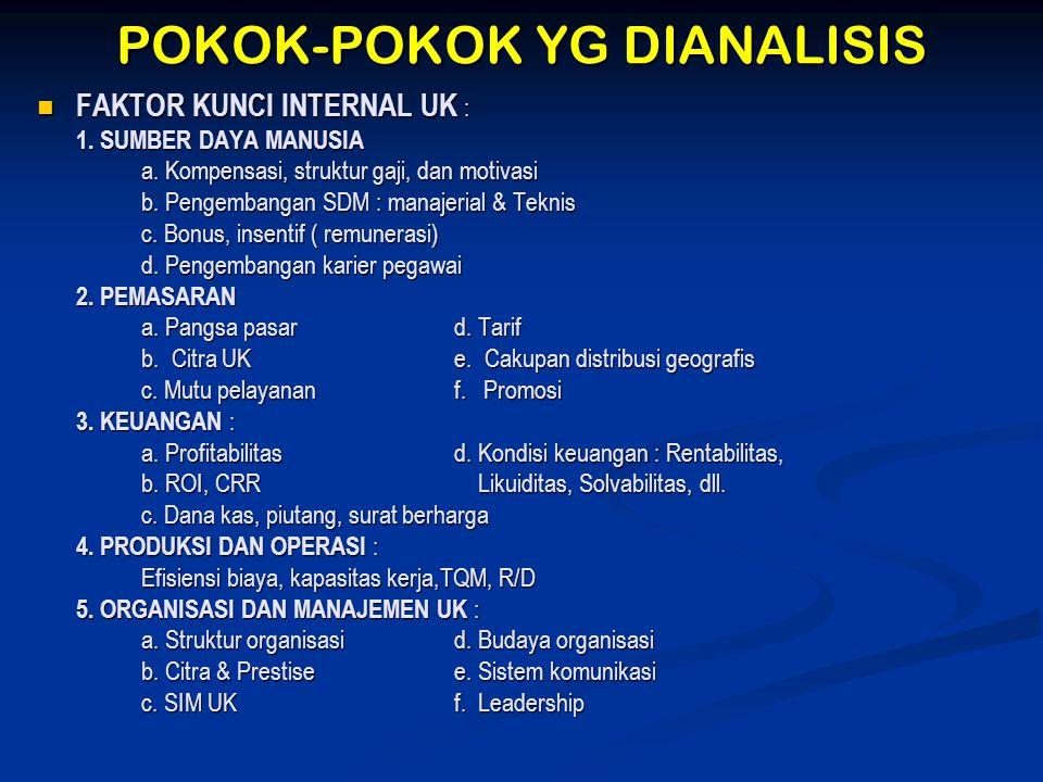 POKOK-POKOK YG DIANALISIS