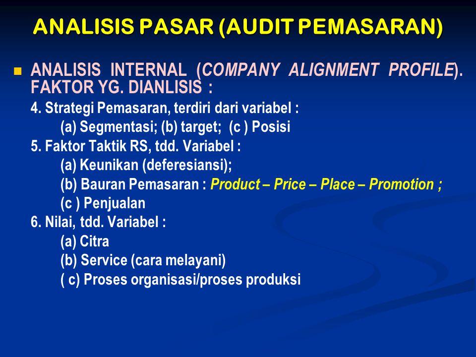 ANALISIS PASAR (AUDIT PEMASARAN)