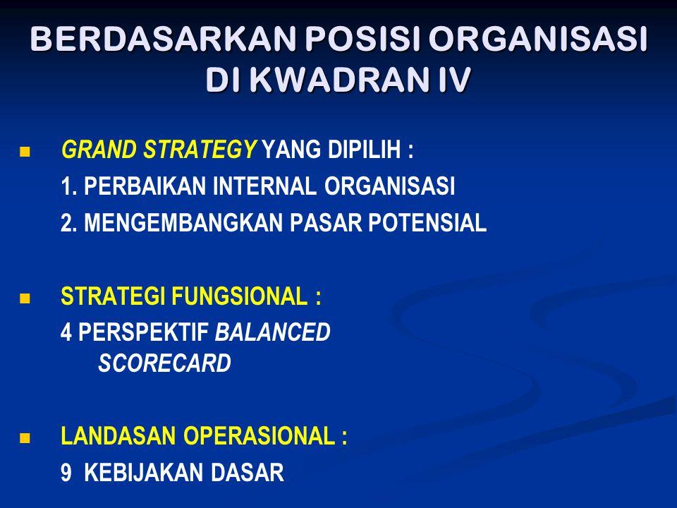 BERDASARKAN POSISI ORGANISASI DI KWADRAN IV