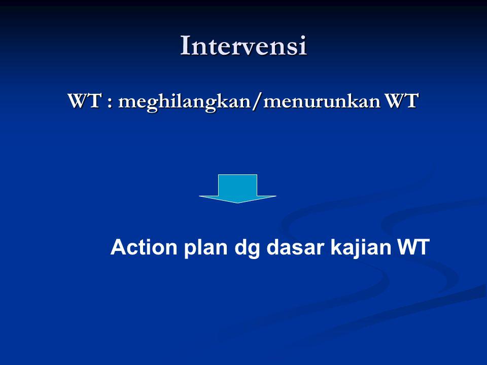 WT : meghilangkan/menurunkan WT