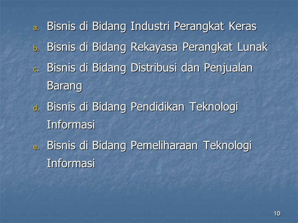 Bisnis di Bidang Industri Perangkat Keras