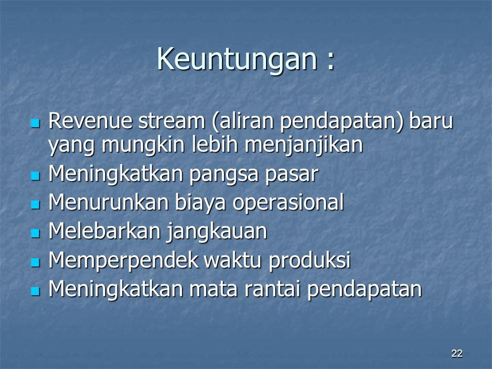 Keuntungan : Revenue stream (aliran pendapatan) baru yang mungkin lebih menjanjikan. Meningkatkan pangsa pasar.