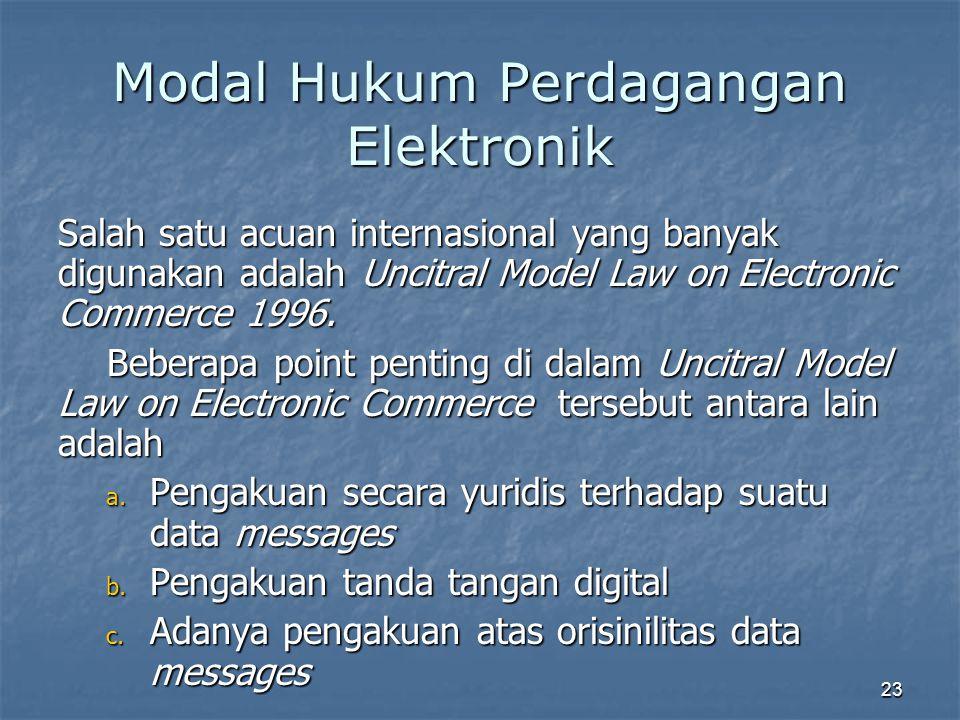 Modal Hukum Perdagangan Elektronik