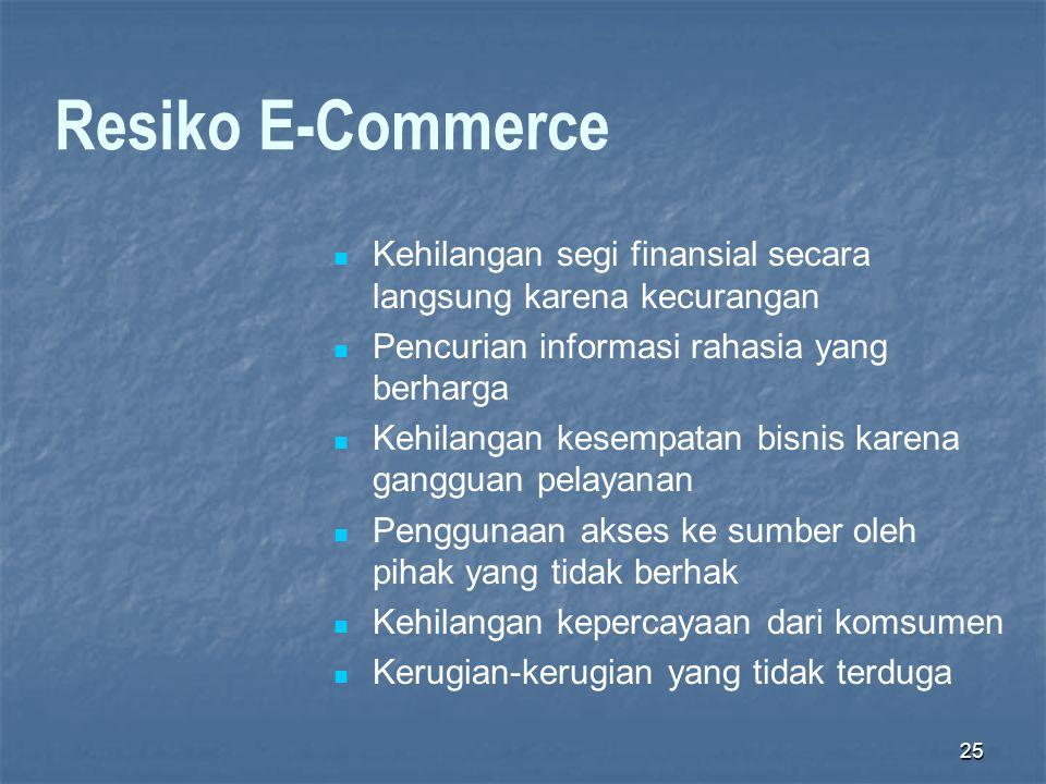 Resiko E-Commerce Kehilangan segi finansial secara langsung karena kecurangan. Pencurian informasi rahasia yang berharga.
