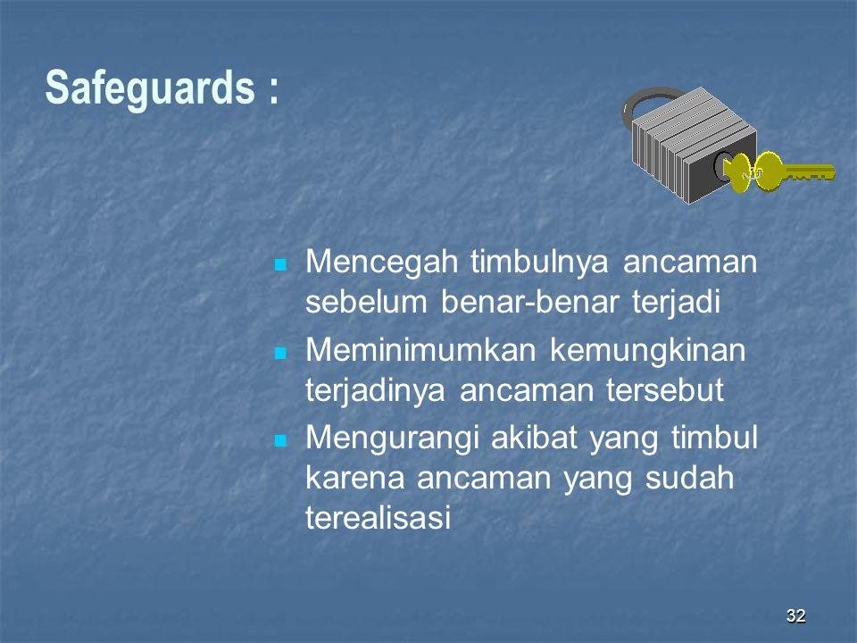 Safeguards : Mencegah timbulnya ancaman sebelum benar-benar terjadi