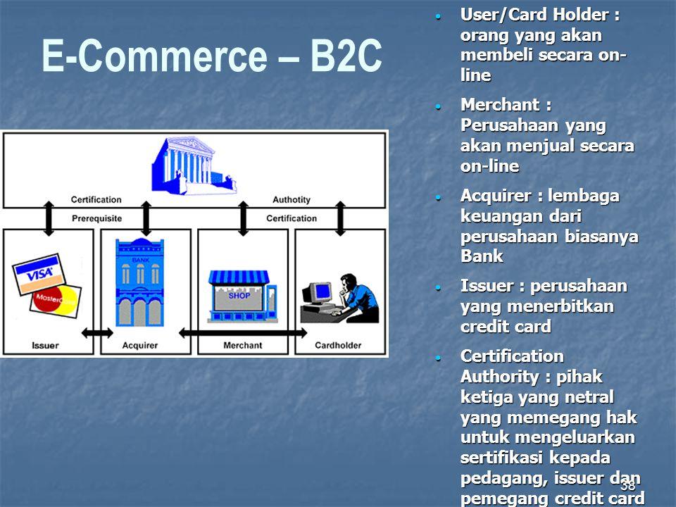 User/Card Holder : orang yang akan membeli secara on- line