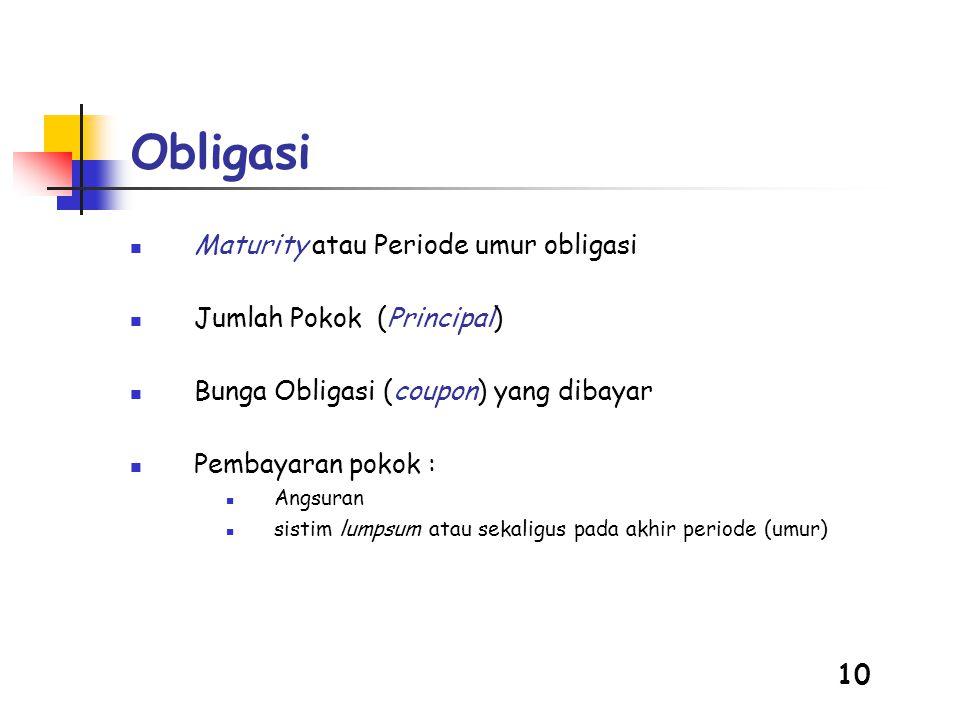 Obligasi Maturity atau Periode umur obligasi Jumlah Pokok (Principal)