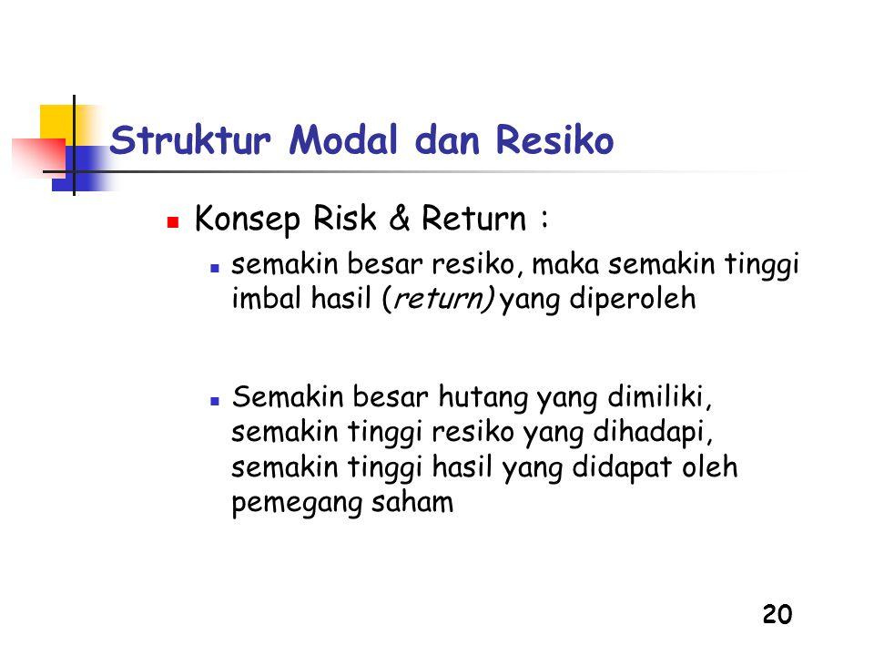 Struktur Modal dan Resiko