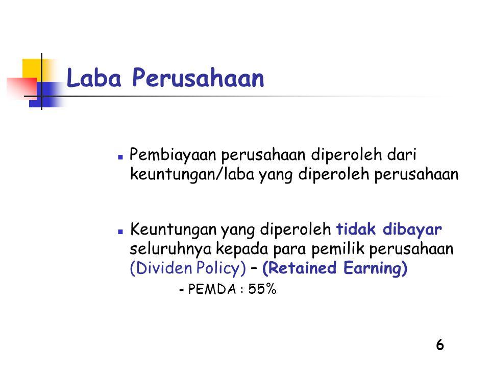 Laba Perusahaan Pembiayaan perusahaan diperoleh dari keuntungan/laba yang diperoleh perusahaan.
