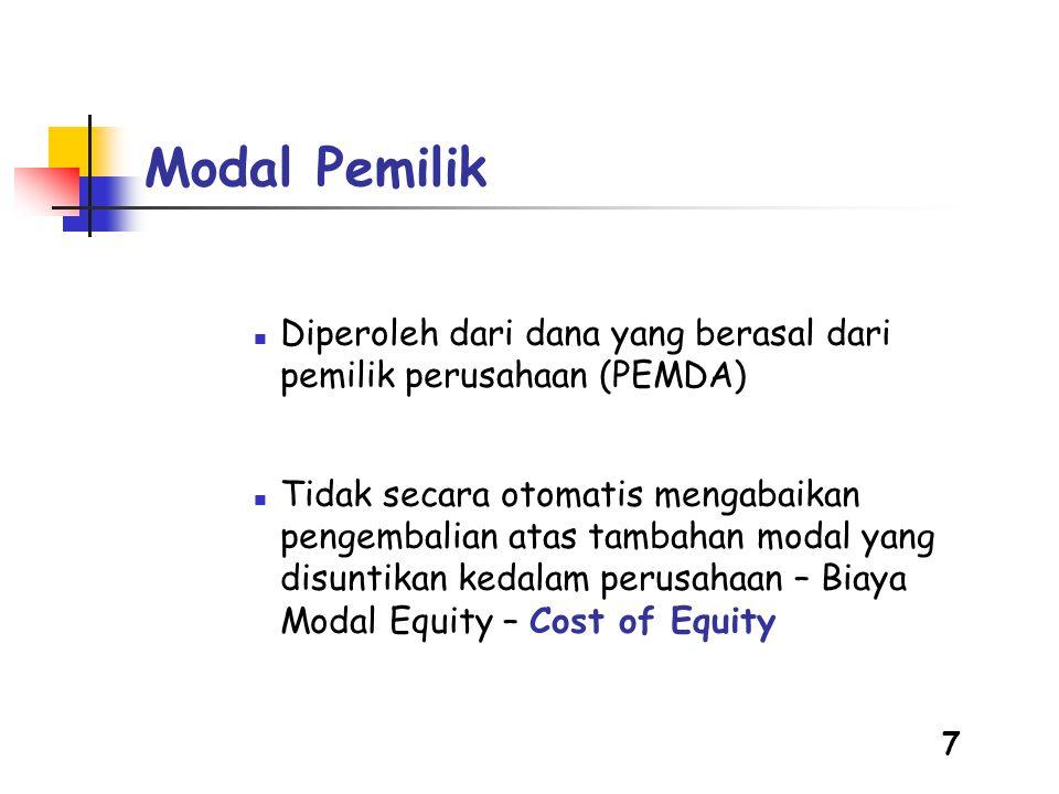 Modal Pemilik Diperoleh dari dana yang berasal dari pemilik perusahaan (PEMDA)