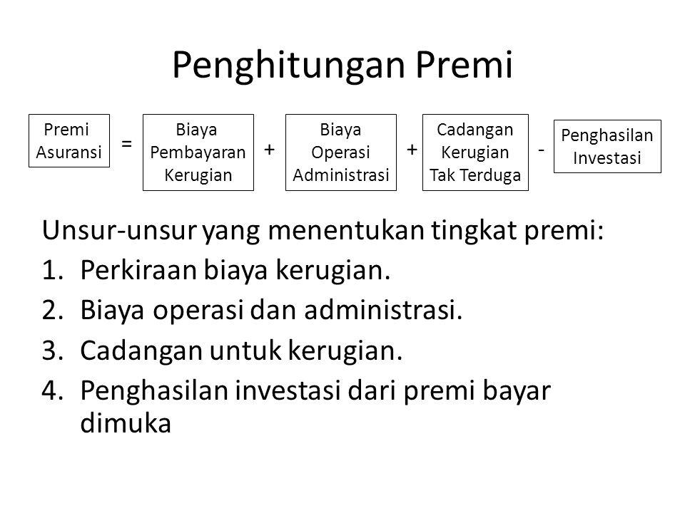 Penghitungan Premi Unsur-unsur yang menentukan tingkat premi: