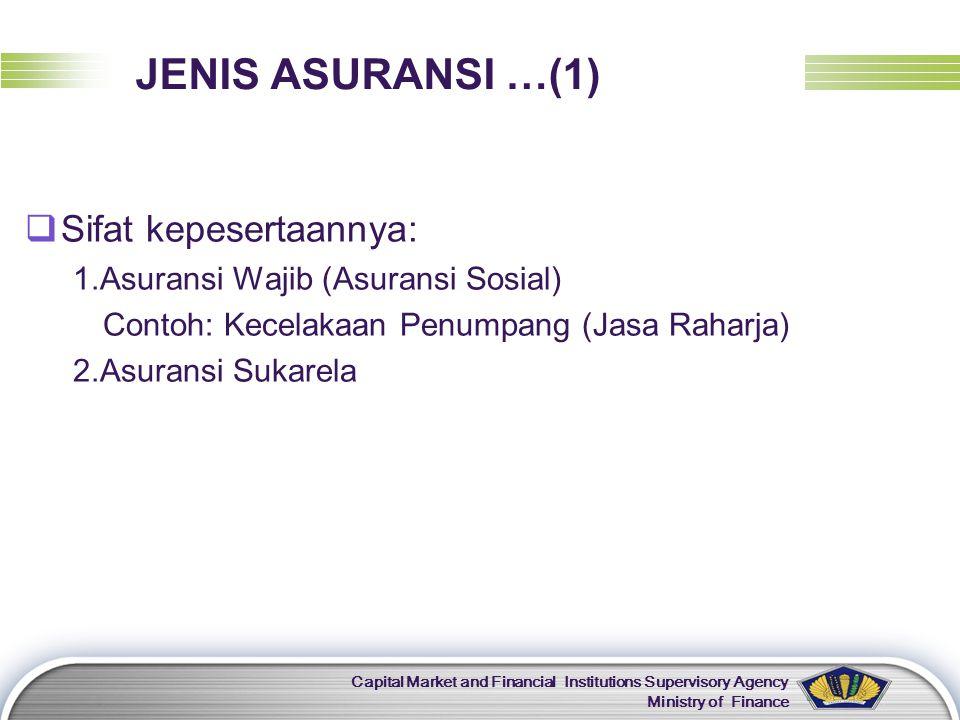 JENIS ASURANSI …(1) Sifat kepesertaannya: