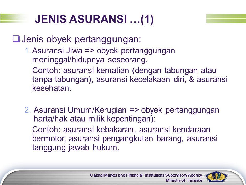 JENIS ASURANSI …(1) Jenis obyek pertanggungan:
