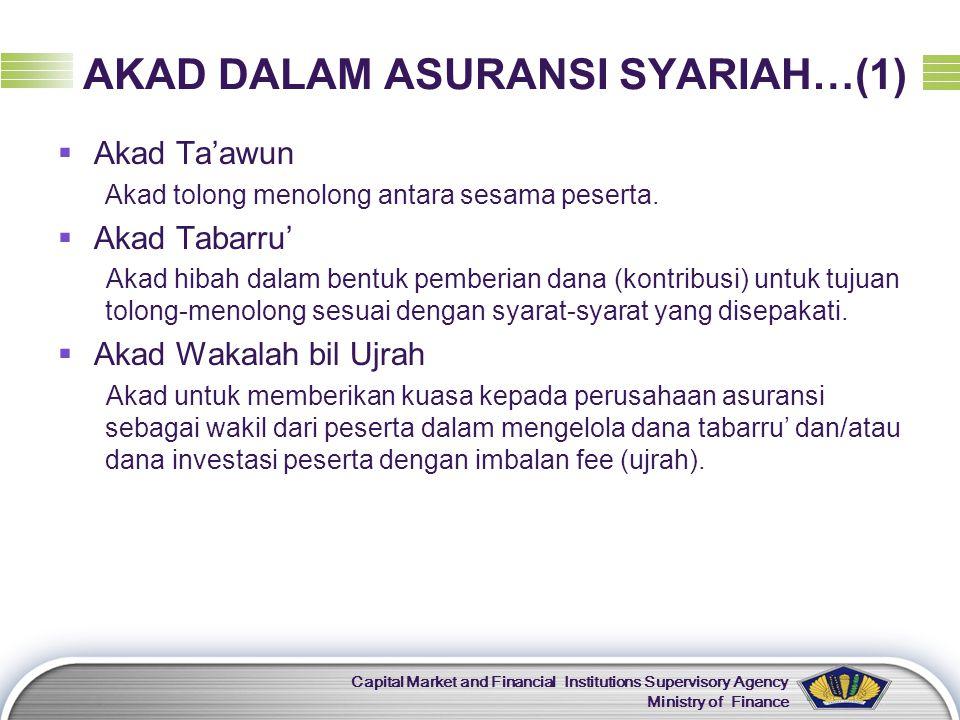 AKAD DALAM ASURANSI SYARIAH…(1)