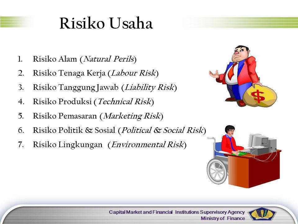 Risiko Usaha Risiko Alam (Natural Perils)