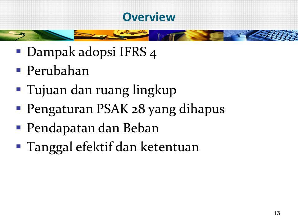 Overview Dampak adopsi IFRS 4. Perubahan. Tujuan dan ruang lingkup. Pengaturan PSAK 28 yang dihapus.