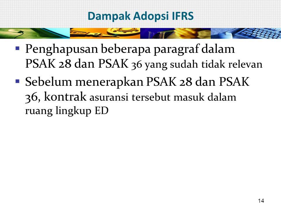 Dampak Adopsi IFRS Penghapusan beberapa paragraf dalam PSAK 28 dan PSAK 36 yang sudah tidak relevan.
