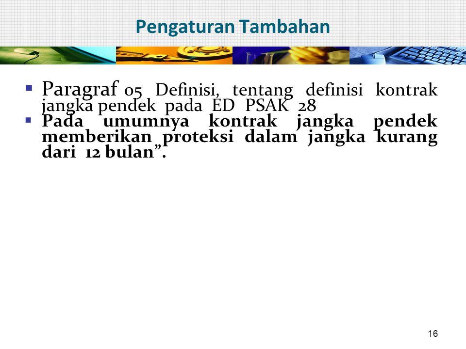 Pengaturan Tambahan Paragraf 05 Definisi, tentang definisi kontrak jangka pendek pada ED PSAK 28.