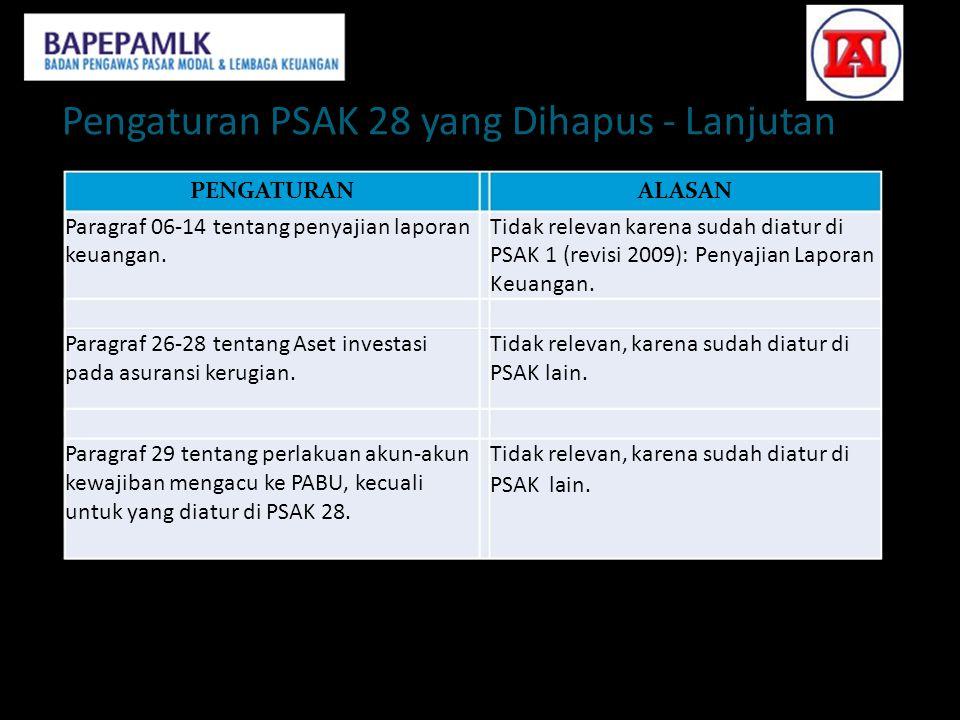 Pengaturan PSAK 28 yang Dihapus - Lanjutan