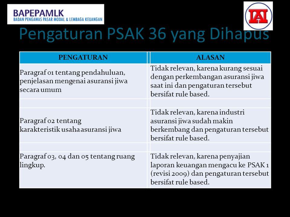 Pengaturan PSAK 36 yang Dihapus