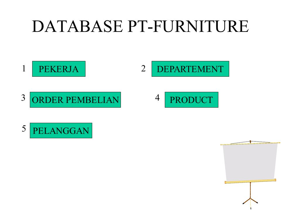 DATABASE PT-FURNITURE